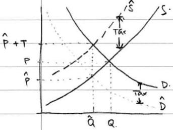 ECON 101: Principles of Microeconomics (Fall 2012)